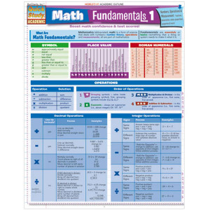 Math Fundamentals-1 2-Panel Laminated Guide