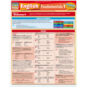 English Fundamentals-1:Grammar 2-Panel Lam. Guide