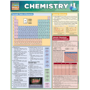 Chemistry 3-Panel Laminated Guide