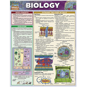 Biology 3-Panel Laminated Guide