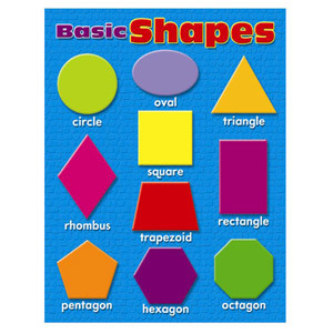 Basic Shapes Poster