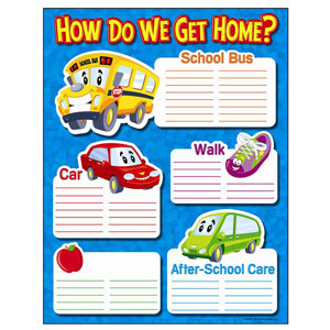How Do We Get Home Poster