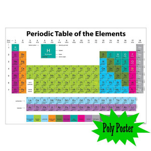 Periodic Table Poly Small Poster