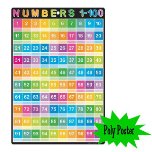Numbers 1-100 Poly Small Poster