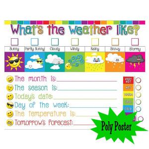 Weather Emoji Poly Poster