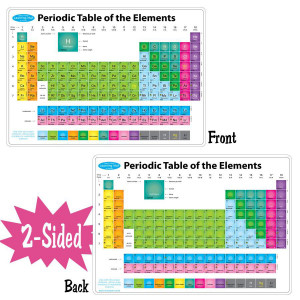 Periodic Table Smart Poly 2-Sided Learning Mat