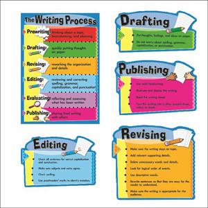 The Writing Process Bulletin Board