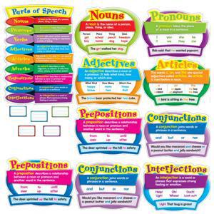 Parts of Speech Bulletin Board