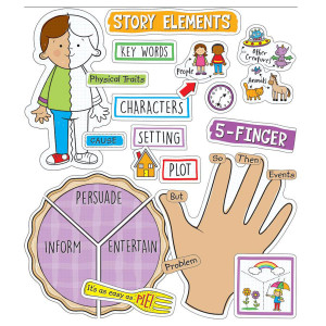 Easy Anchor Charts: Reading Comprehension BB