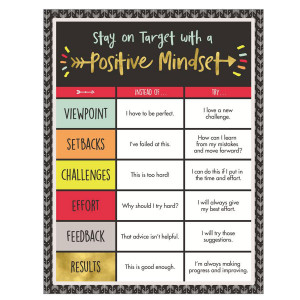 Aim High Positive Mindset Poster