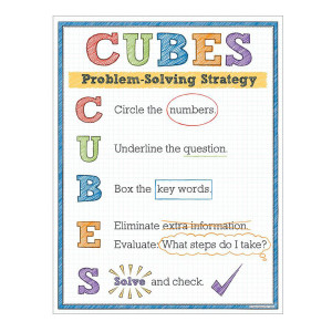 CUBES Problem-Solving Strategy Poster