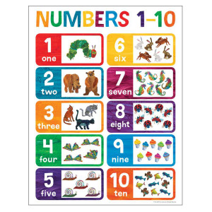The World of Eric Carle Numbers Poster