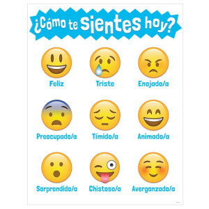 How Are You Feeling Today? Spanish Emoji Poster