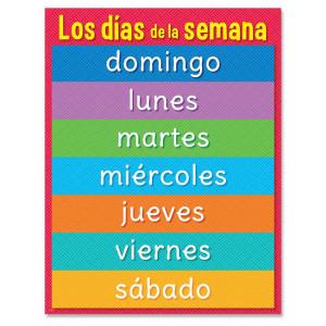 Los dias de la semana -Days of Week Spanish Poster