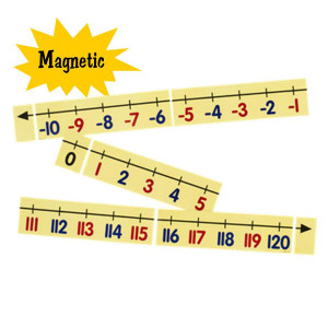 Magnetic Demonstratoin Number Line -10 to 120