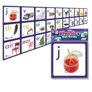 Phonics Wall Cards