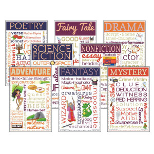 Literary Genres Chatter Charts Bulletin Board