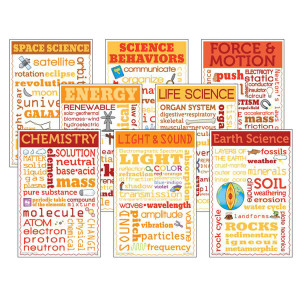 Science Chatter Charts Bulletin Board