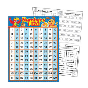 Playtime Pals Numbers 1-120 Poster