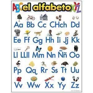 Alphabet Spanish Poster