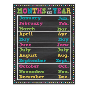 Chalkboard Brights Months of the Year Poster