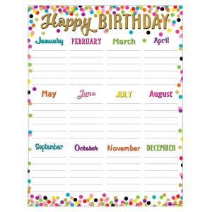 Confetti Happy Birthday Poster