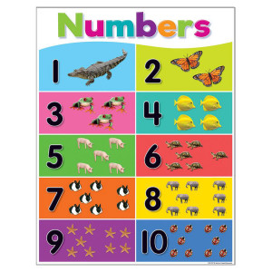 Colorful Numbers 1-10 Poster