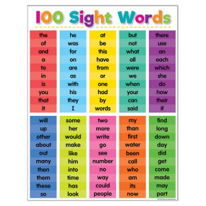 Colorful 100 Sight Words Poster