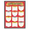Aim High Birthday Poster