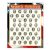 US Presidents Poster