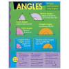 Angles Poster