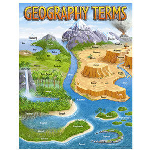 Geography Terms Poster
