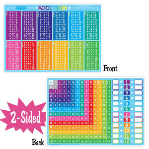 Addition Smart Poly 2-Sided Learning Mat
