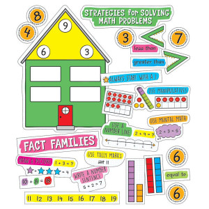 Easy Anchor Charts: Working with Numbers BB