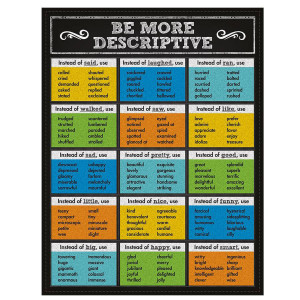 Be More Descriptive Poster