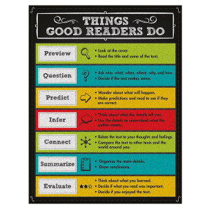 Things Good Readers Do Poster