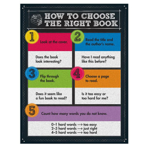 How to Choose the Right Book Poster