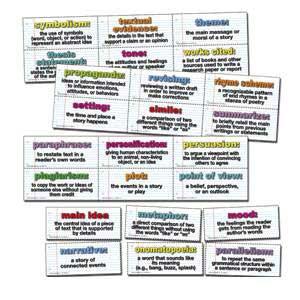 Language Arts Vocabulary Words MIni Bulletin Board