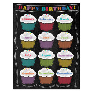 Chalk It Up! Happy Birthday Poster