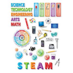 STEM/STEAM Bulletin Board