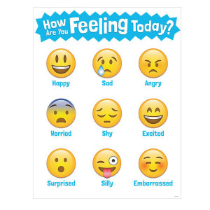 How Are You Feeling? Emoji Poster