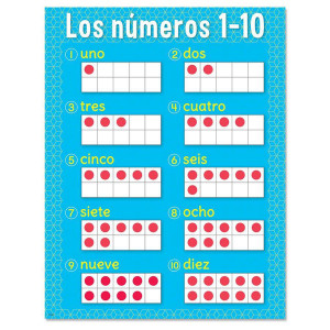 Los numeros 1-10 - Numbers 1-10 Spanish Poster