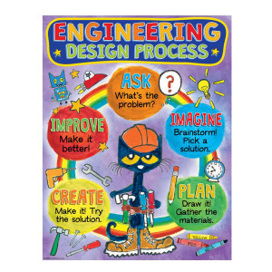 Pete the Cat Engineering Design Process Poster