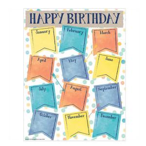 Confetti Splash Birthday Poster