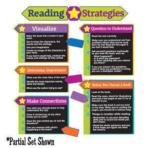 Reading Strategies Bulletin Board