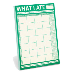 What I Ate Magnet Pad
