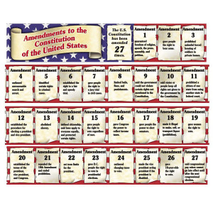 Constitutional Amendments Topper Bulletin Board