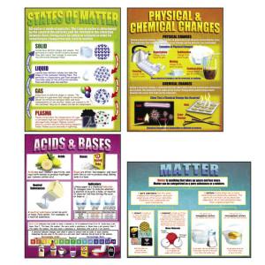 Chemistry Basics Bulletin Board