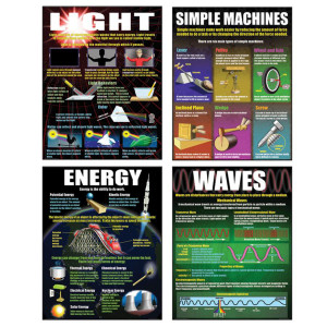 Physical Science Basics Poster Set