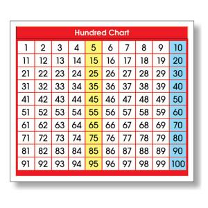 Hundred Chart Desk Sticker